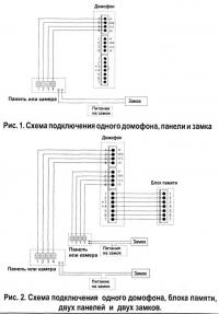 Gardi DPS-24B
