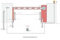 Шлагбаум Nice WIL 4 4м. (комплект)