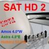 SAT HD 2